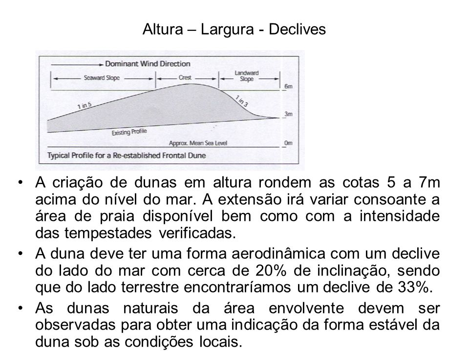 Altura – Largura - Declives