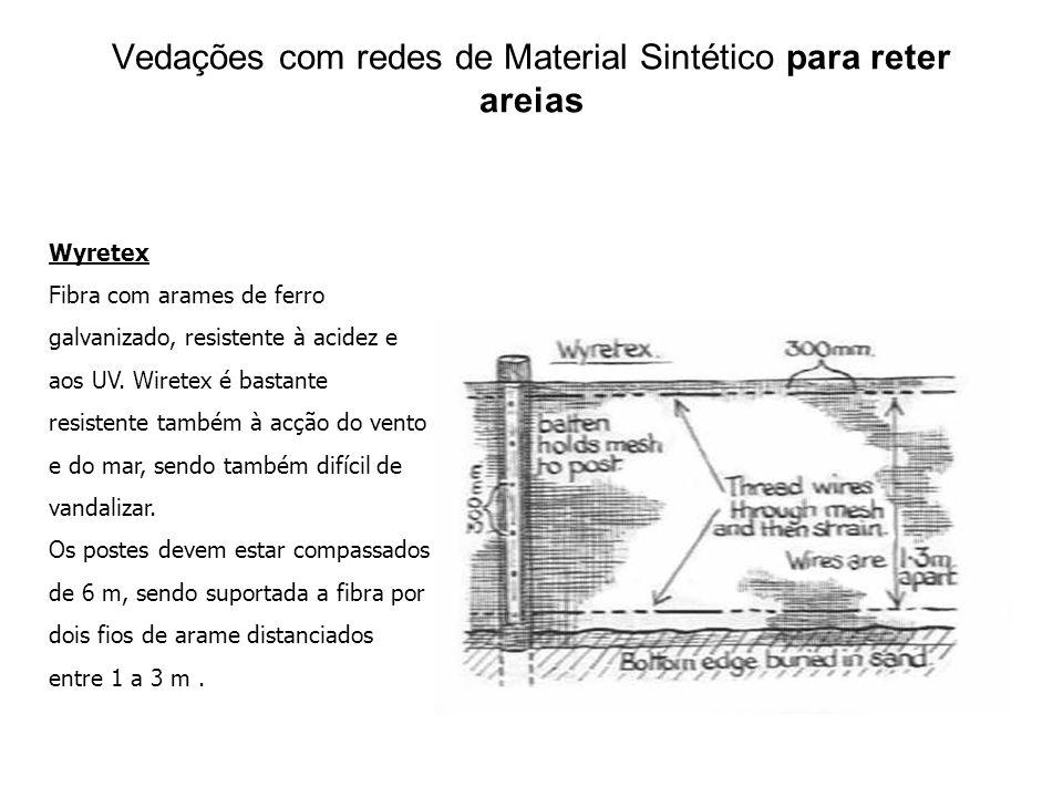 Vedações com redes de Material Sintético para reter areias