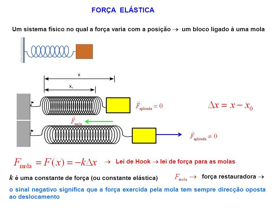 k é uma constante de força (ou constante elástica)