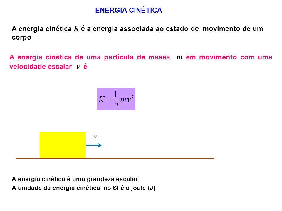ENERGIA CINÉTICA A energia cinética K é a energia associada ao estado de movimento de um corpo.