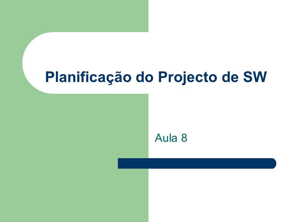 Planificação do Projecto de SW