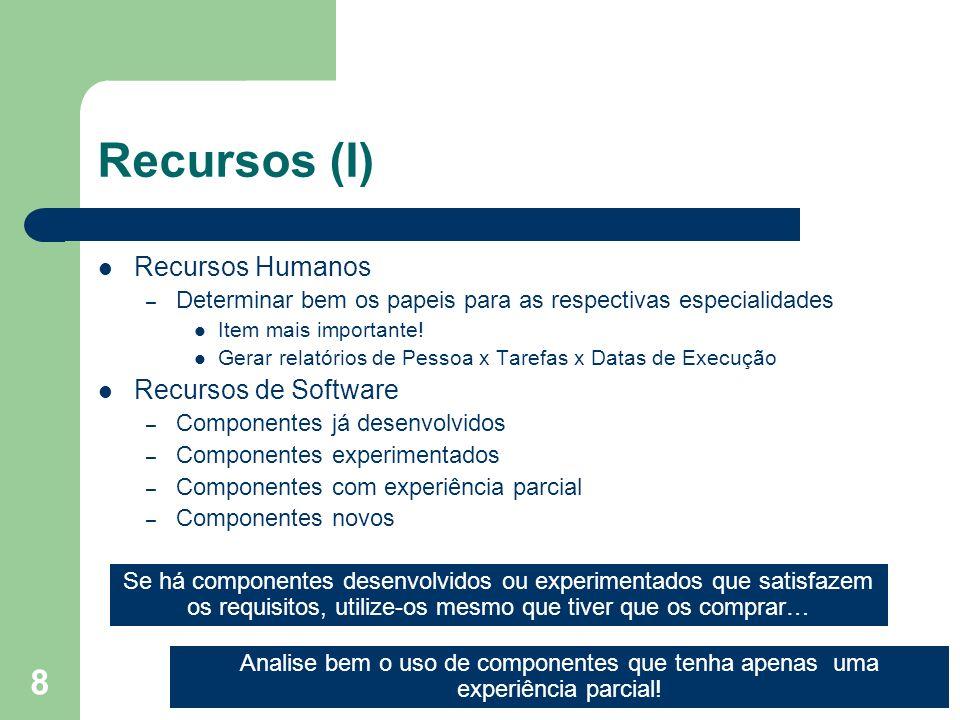 Recursos (I) Recursos Humanos Recursos de Software