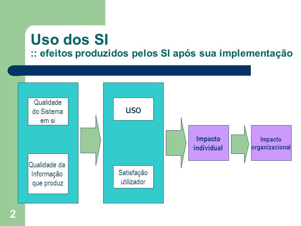 Uso dos SI :: efeitos produzidos pelos SI após sua implementação