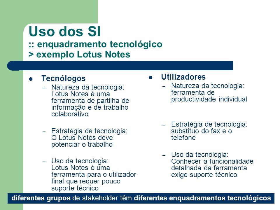 Uso dos SI :: enquadramento tecnológico > exemplo Lotus Notes