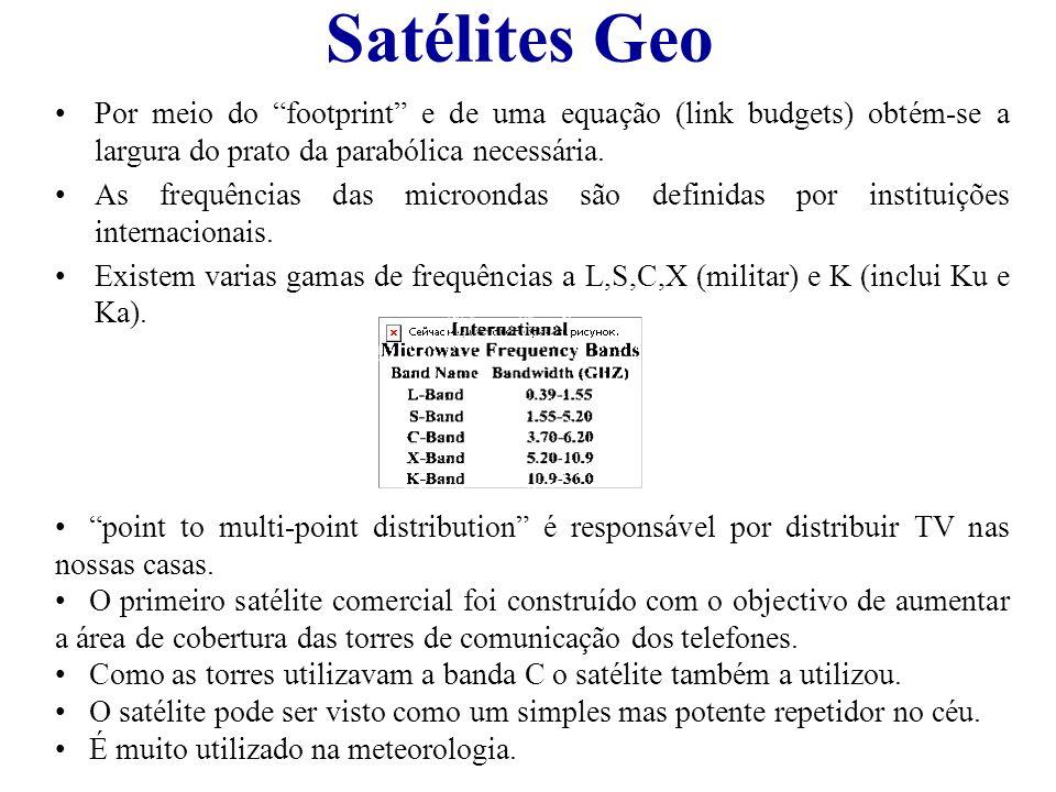 Satélites Geo Por meio do footprint e de uma equação (link budgets) obtém-se a largura do prato da parabólica necessária.