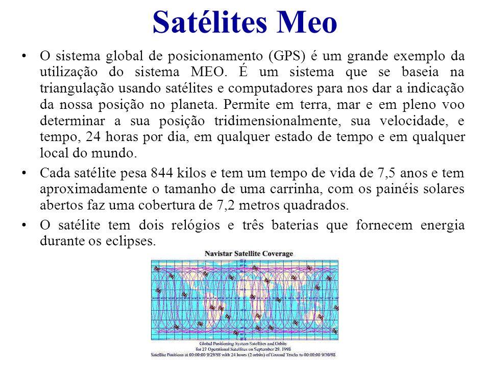 Satélites Meo