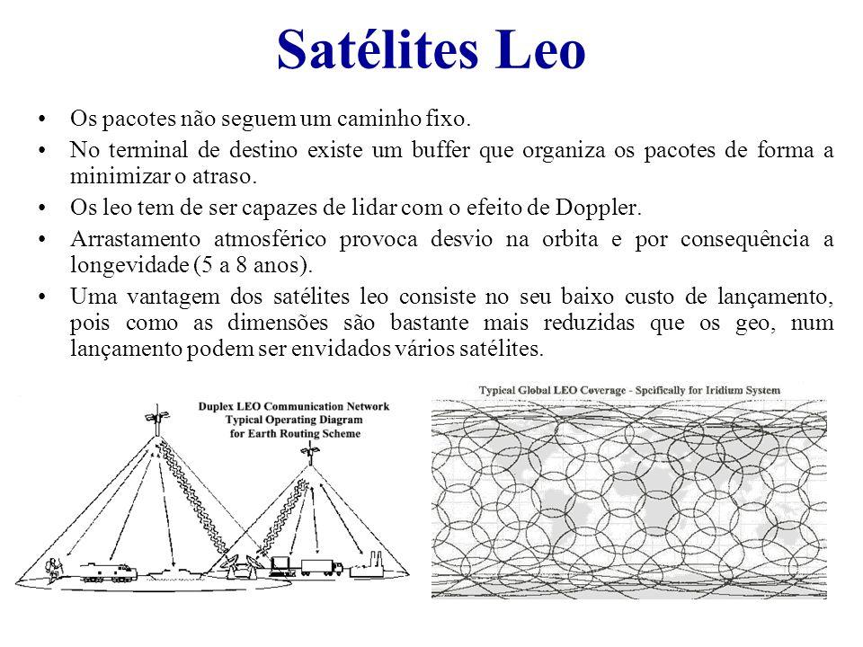 Satélites Leo Os pacotes não seguem um caminho fixo.