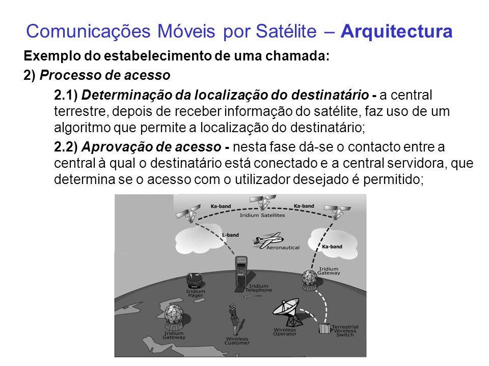 Comunicações Móveis por Satélite – Arquitectura