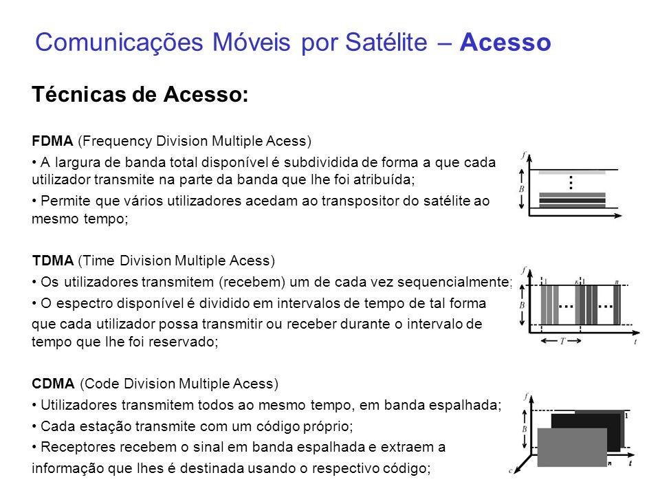 Comunicações Móveis por Satélite – Acesso