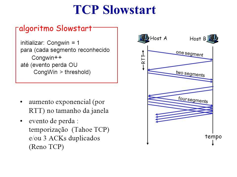 TCP Slowstart algoritmo Slowstart