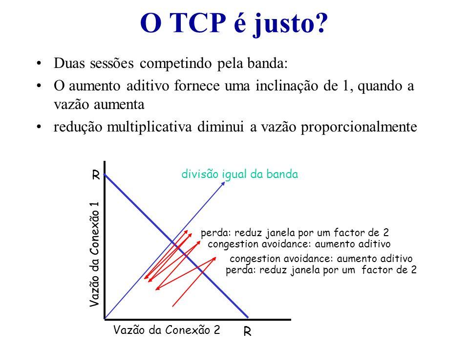 O TCP é justo Duas sessões competindo pela banda: