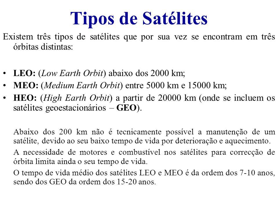 Tipos de Satélites Existem três tipos de satélites que por sua vez se encontram em três órbitas distintas: