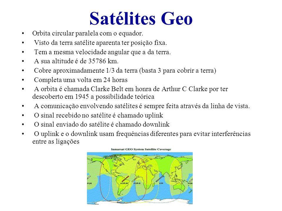 Satélites Geo Orbita circular paralela com o equador.