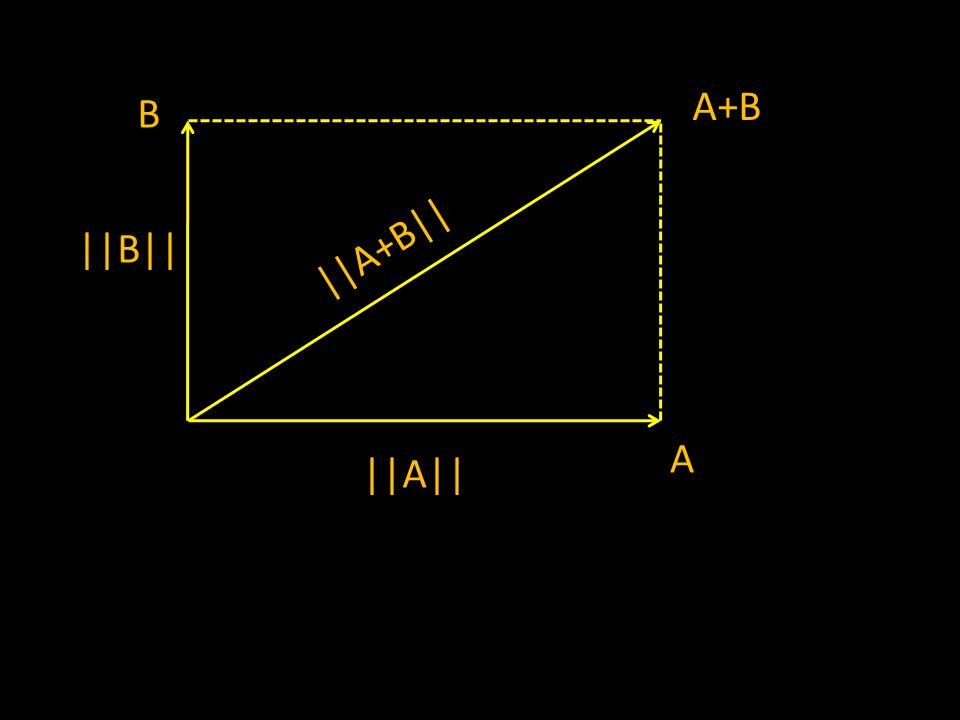 A+B B ||A+B|| ||B|| A ||A||