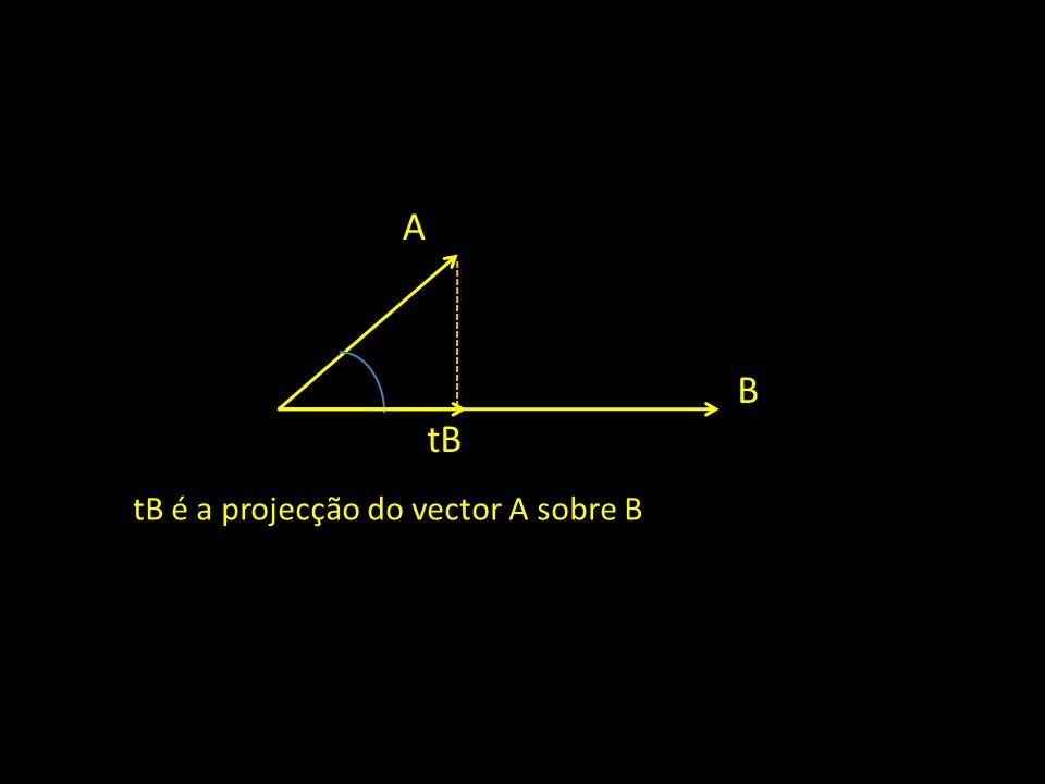 A B tB tB é a projecção do vector A sobre B