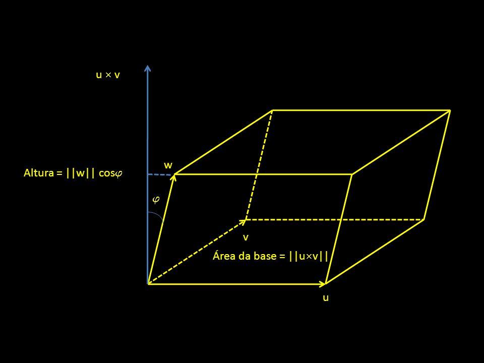 u  v w Altura = ||w|| cos  v Área da base = ||uv|| u