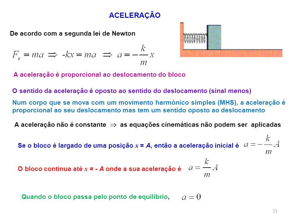ACELERAÇÃO De acordo com a segunda lei de Newton