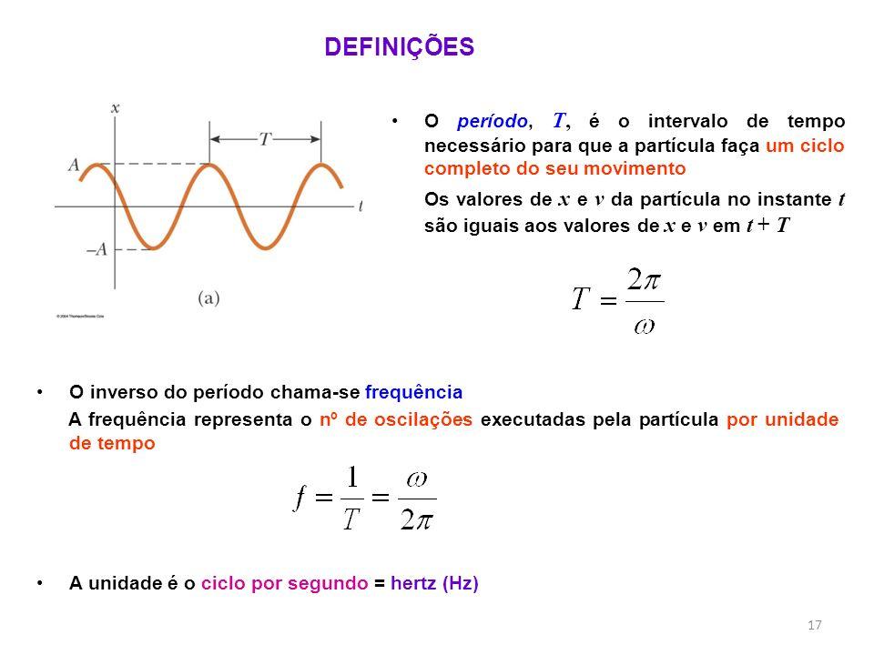 DEFINIÇÕES O período, T, é o intervalo de tempo necessário para que a partícula faça um ciclo completo do seu movimento.