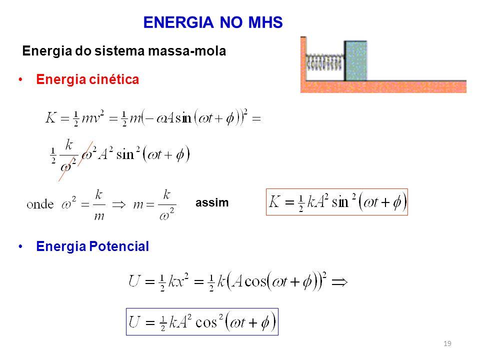 ENERGIA NO MHS Energia do sistema massa-mola Energia cinética