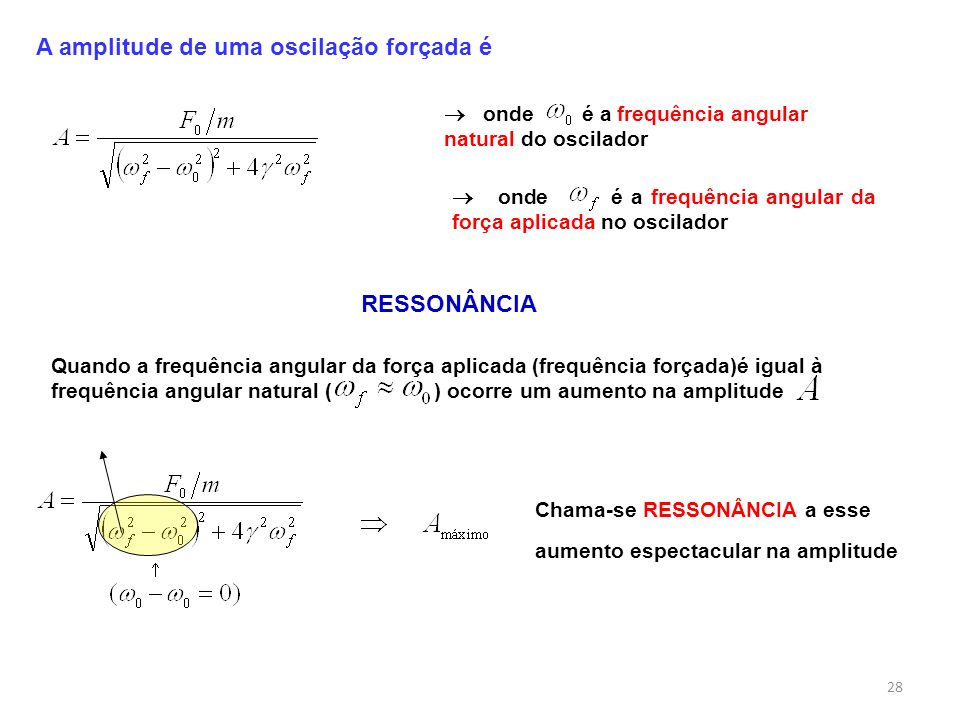 A amplitude de uma oscilação forçada é