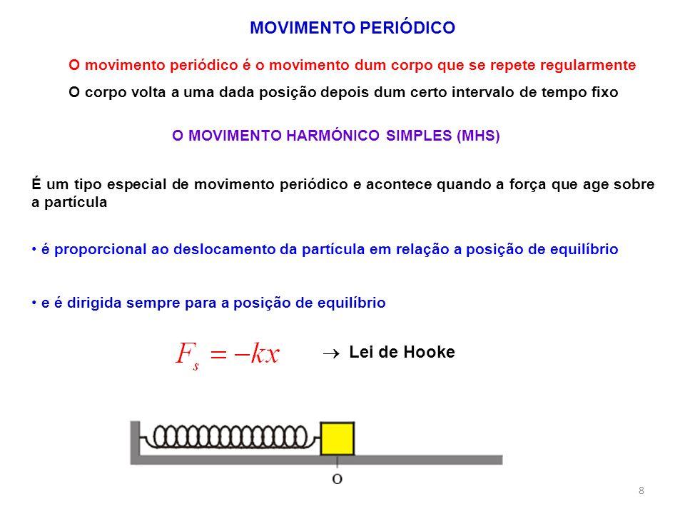 O MOVIMENTO HARMÓNICO SIMPLES (MHS)