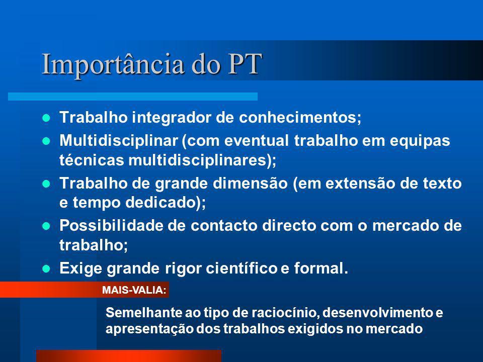 Importância do PT Trabalho integrador de conhecimentos;