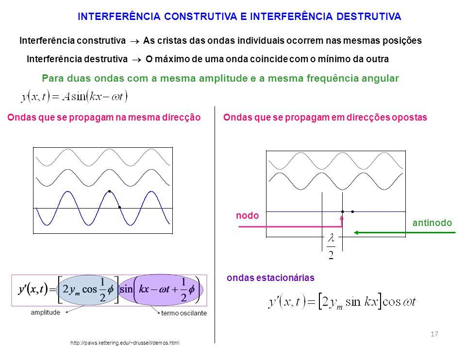 Para duas ondas com a mesma amplitude e a mesma frequência angular
