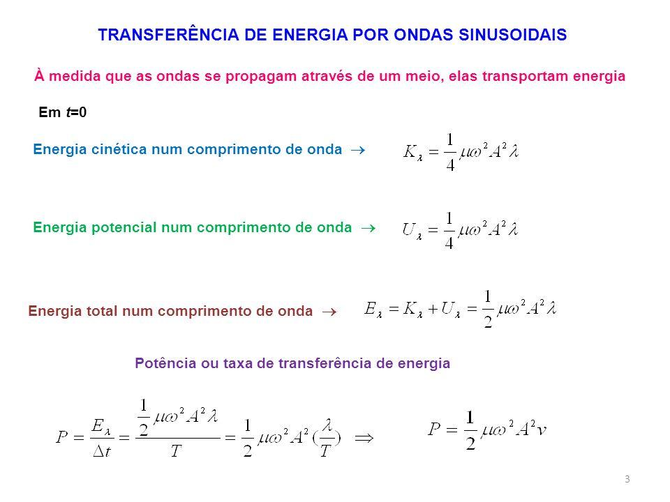 TRANSFERÊNCIA DE ENERGIA POR ONDAS SINUSOIDAIS