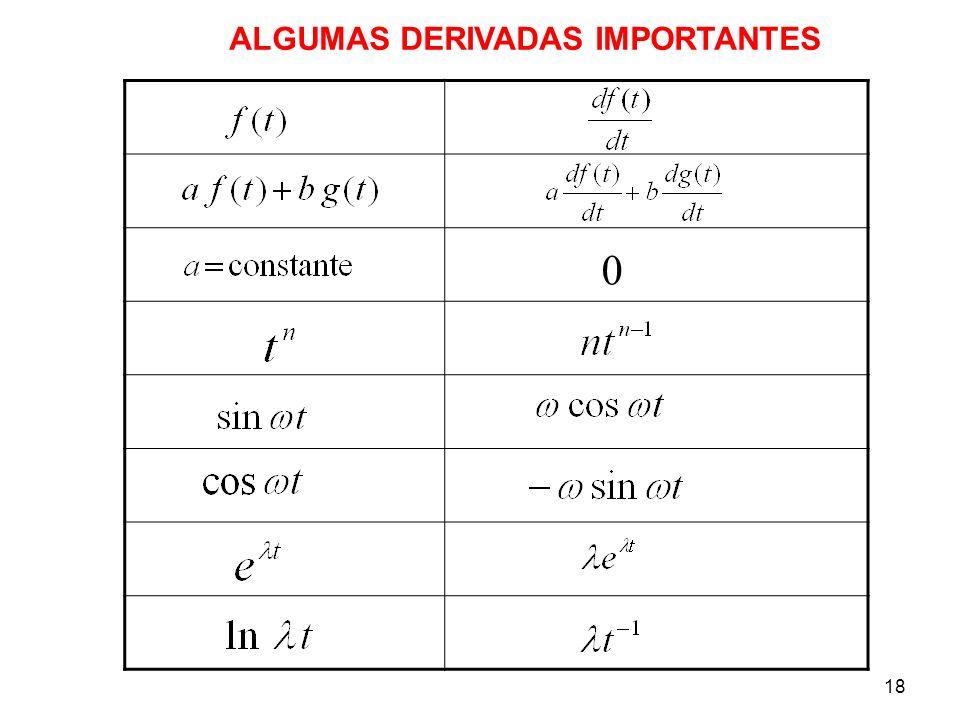 ALGUMAS DERIVADAS IMPORTANTES