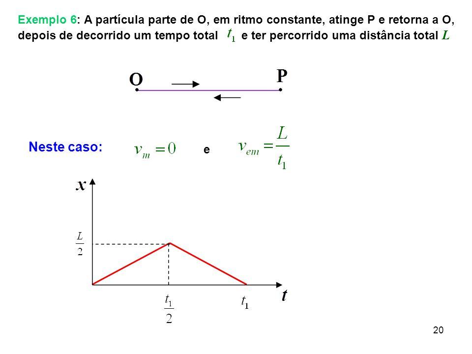 Exemplo 6: A partícula parte de O, em ritmo constante, atinge P e retorna a O, depois de decorrido um tempo total e ter percorrido uma distância total L