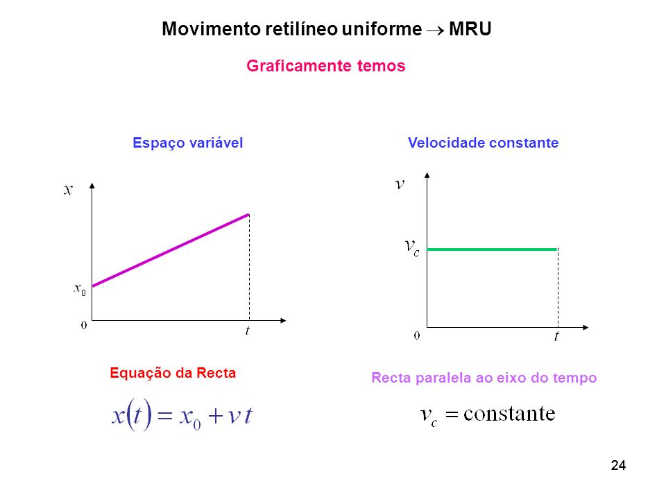 Movimento retilíneo uniforme  MRU
