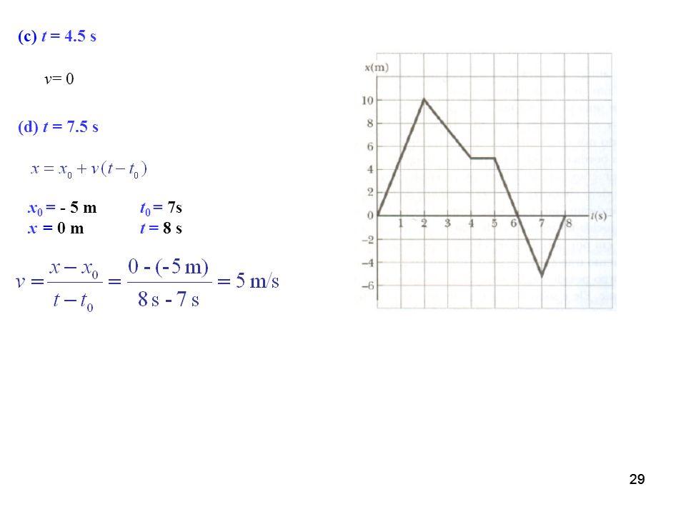 (c) t = 4.5 s v= 0 (d) t = 7.5 s x0 = - 5 m t0 = 7s x = 0 m t = 8 s 29