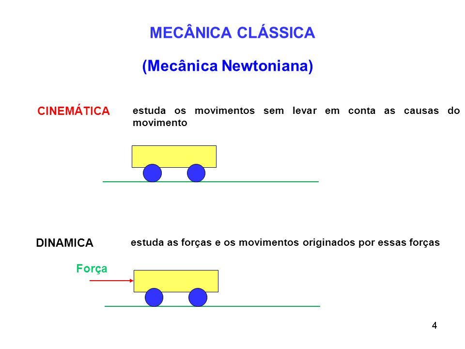 (Mecânica Newtoniana)