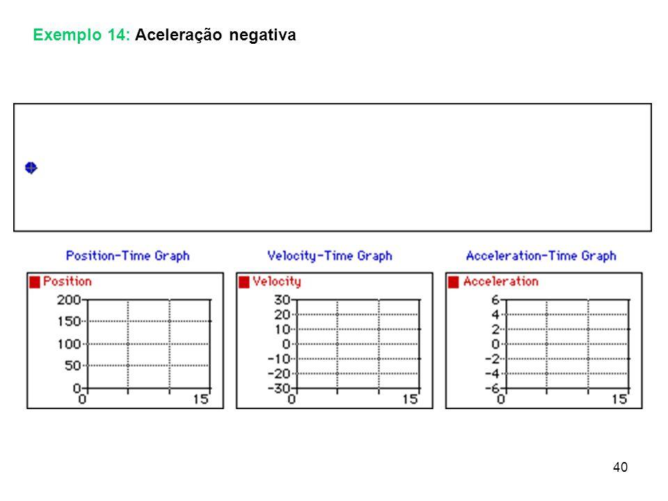 Exemplo 14: Aceleração negativa