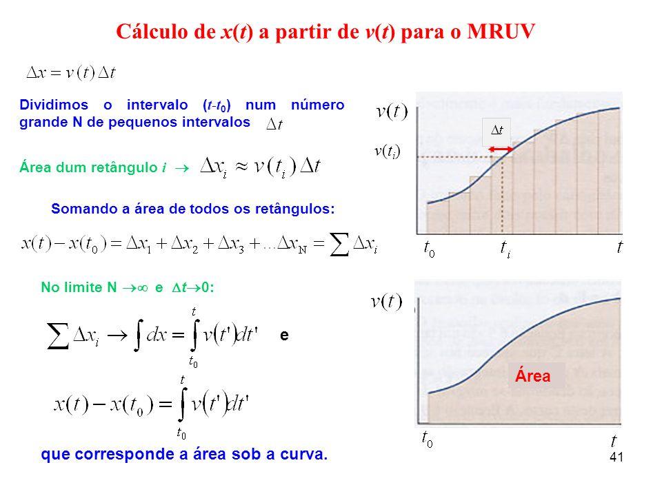 Cálculo de x(t) a partir de v(t) para o MRUV