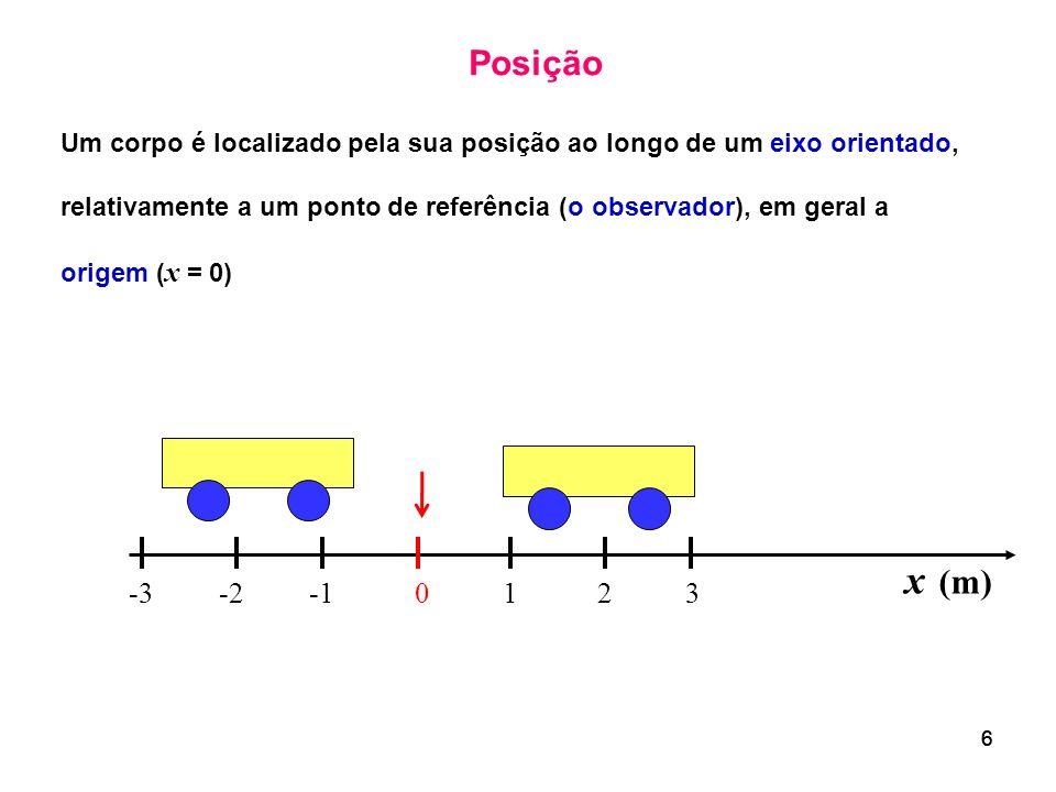 Posição Um corpo é localizado pela sua posição ao longo de um eixo orientado, relativamente a um ponto de referência (o observador), em geral a.