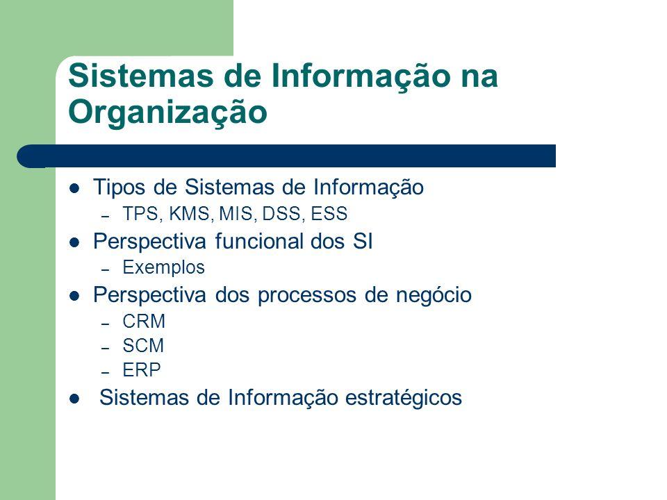 Sistemas de Informação na Organização