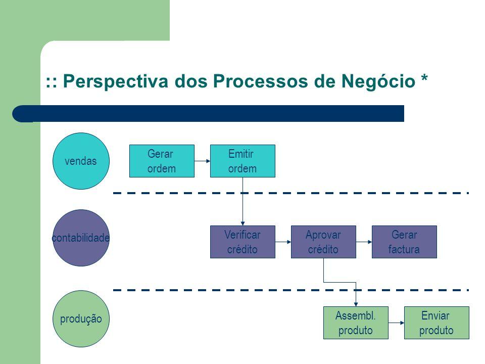 :: Perspectiva dos Processos de Negócio *