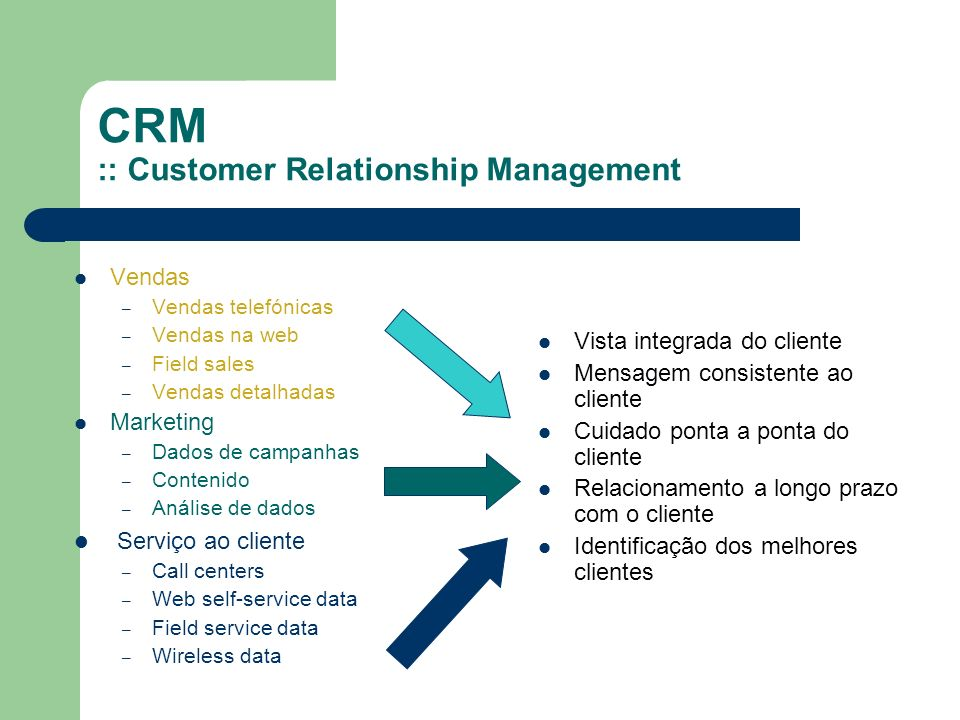 CRM :: Customer Relationship Management