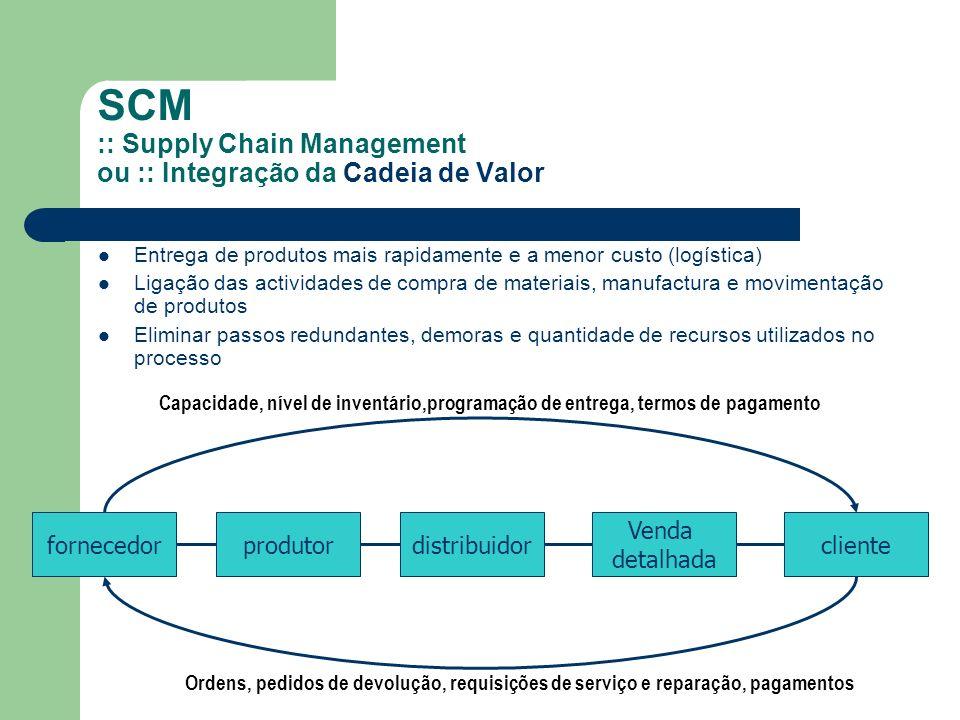 SCM :: Supply Chain Management ou :: Integração da Cadeia de Valor