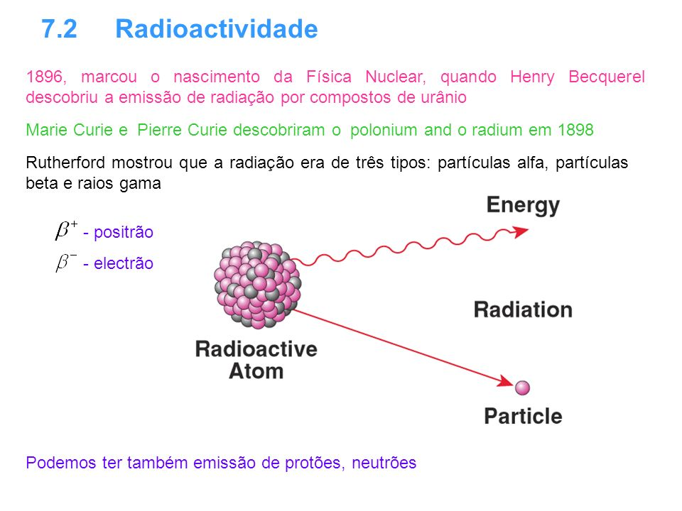 7.2 Radioactividade 1896, marcou o nascimento da Física Nuclear, quando Henry Becquerel descobriu a emissão de radiação por compostos de urânio.