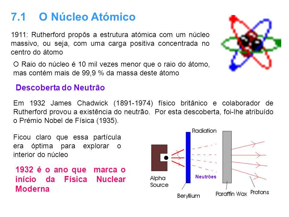 7.1 O Núcleo Atómico Descoberta do Neutrão