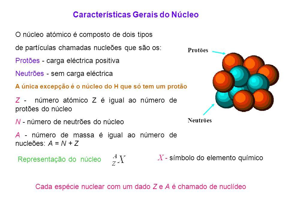 Características Gerais do Núcleo