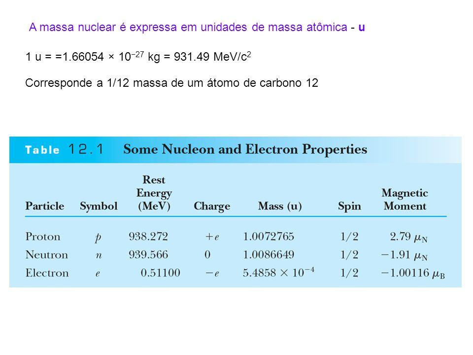 A massa nuclear é expressa em unidades de massa atômica - u