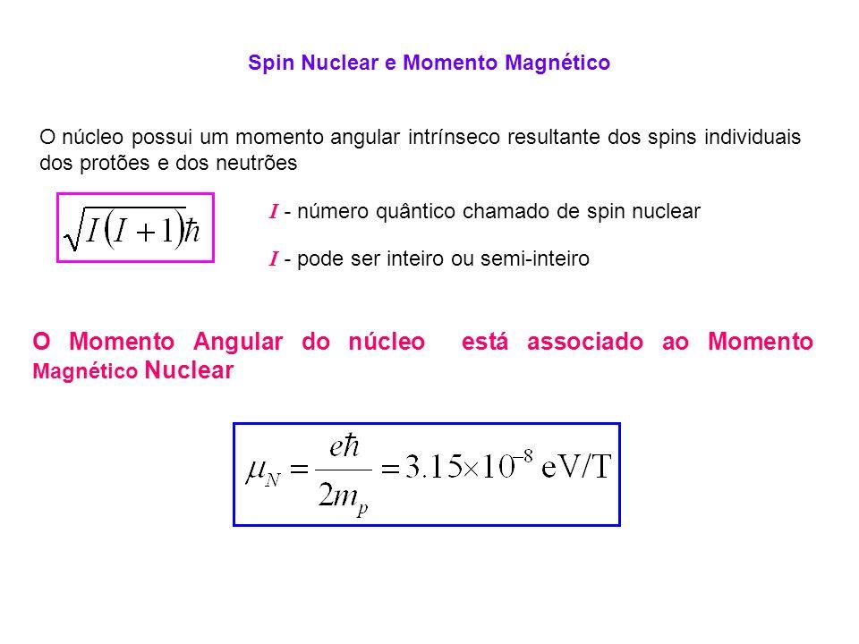 Spin Nuclear e Momento Magnético