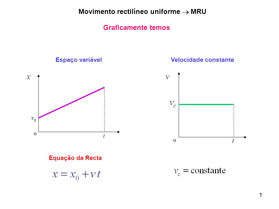 Movimento rectilíneo uniforme  MRU