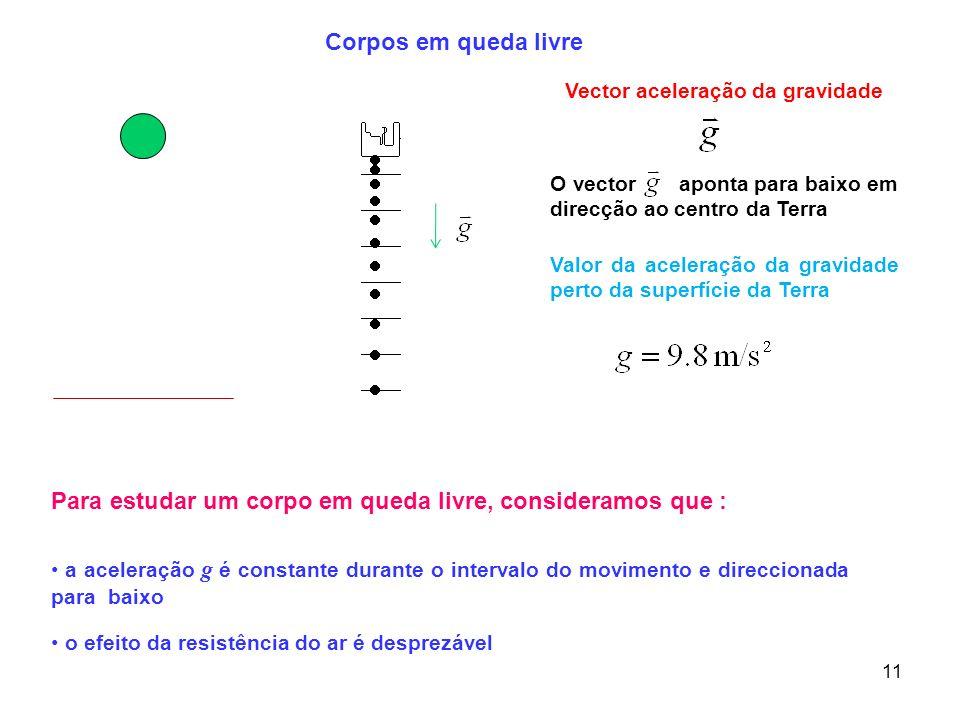 Vector aceleração da gravidade