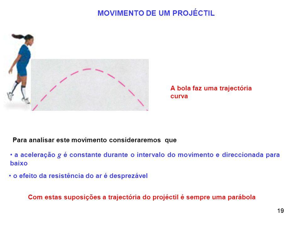 MOVIMENTO DE UM PROJÉCTIL