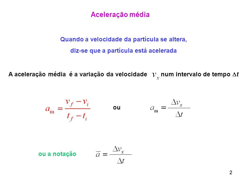 Aceleração média Quando a velocidade da partícula se altera,