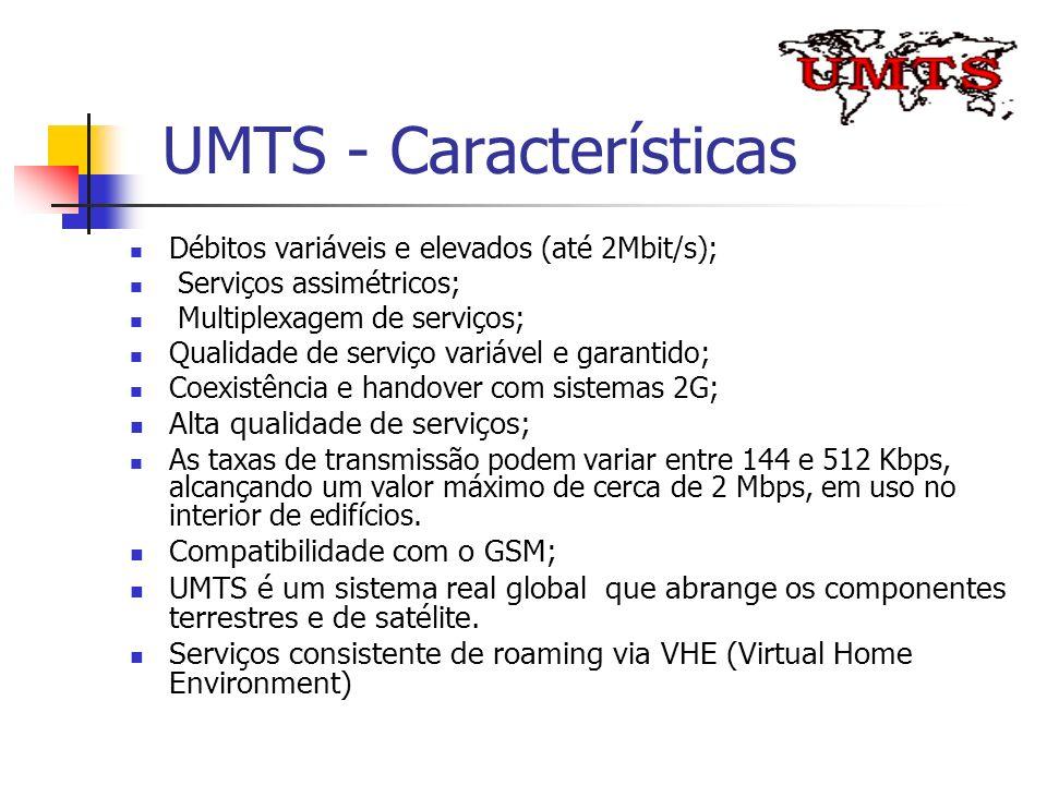 UMTS - Características